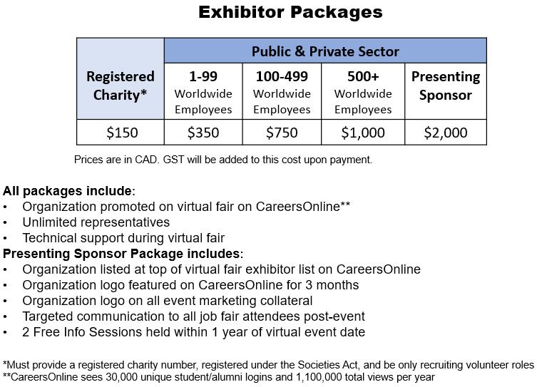 Virtual Fair Registration Packages Chart